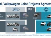 Ford - Volkswagen Alliance